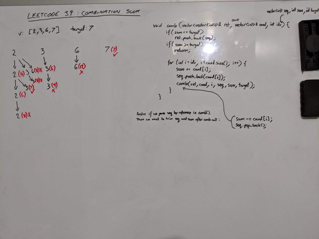 Leetcode 39: Combination Sum | adamk org